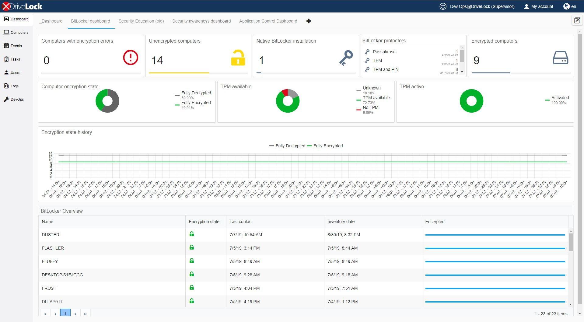 DriveLock Dashboard - Central Management of Windows Bitlocker disk encryption, e.g. bitlocker windows 10